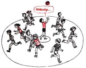 Активные игры на воздухе с детьми