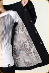 Как поменять подкладку в куртке