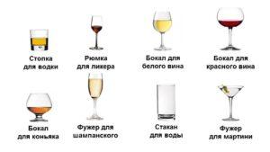 Культура пития